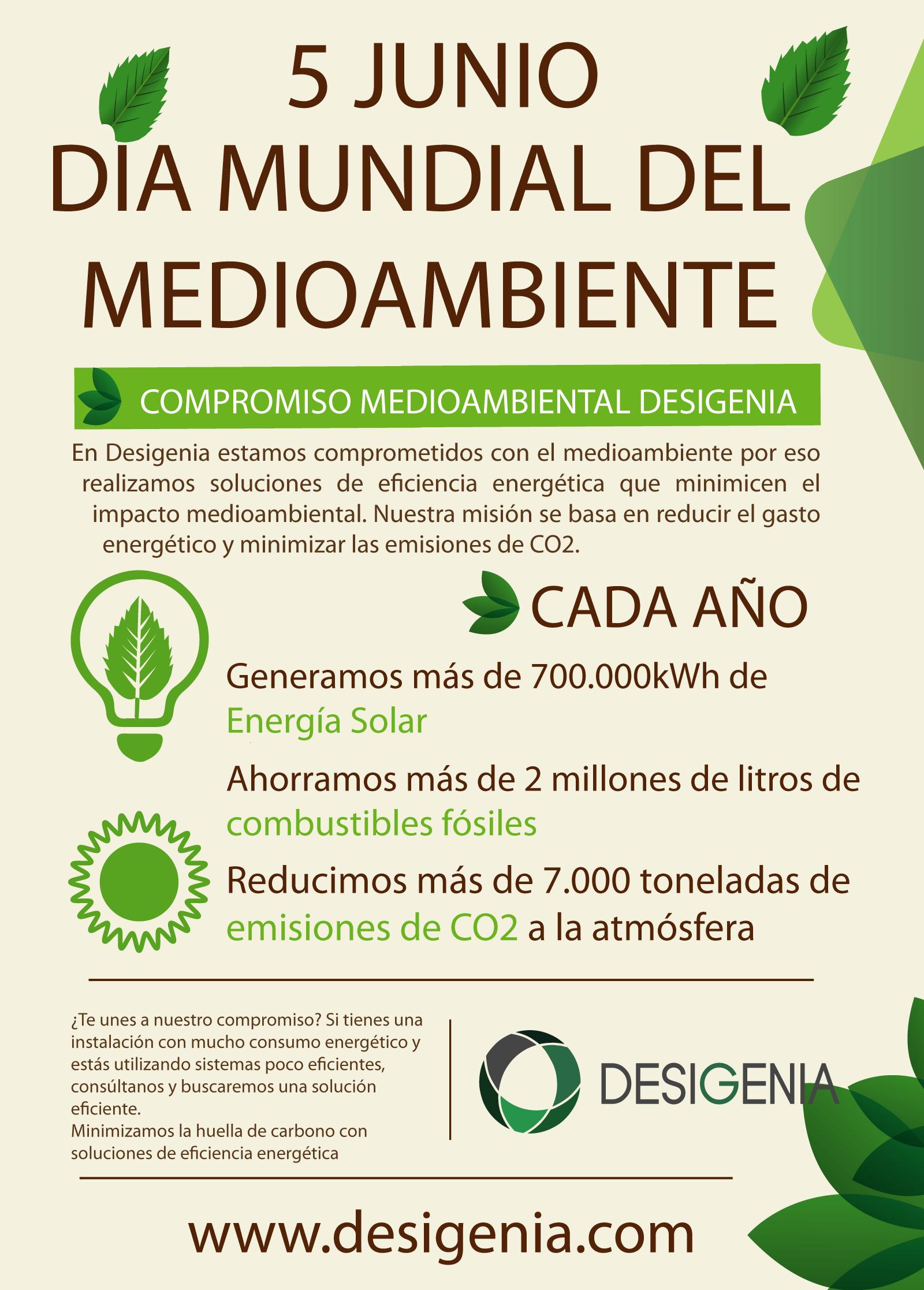 Compromiso-medioambiental-Desigenia